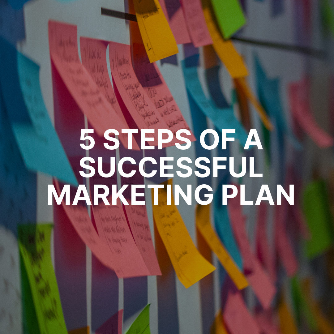 The 5 steps of a successful marketing plan